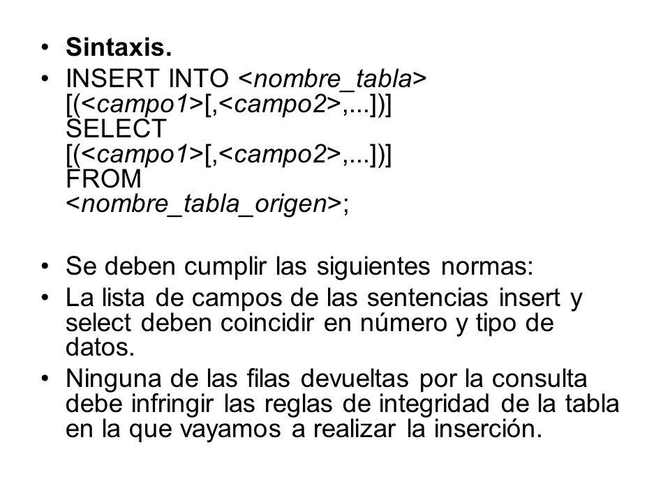 Sintaxis.INSERT INTO <nombre_tabla> [(<campo1>[,<campo2>,...])] SELECT [(<campo1>[,<campo2>,...])] FROM <nombre_tabla_origen>;